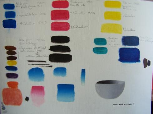 La peinture l 39 huile dessins plaisirs - Papier pour peinture huile ...