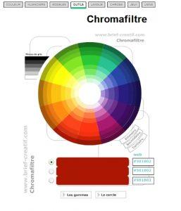 image du chromafiltre