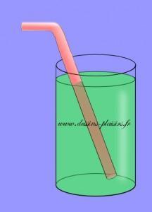verre sur un fond bleu violet