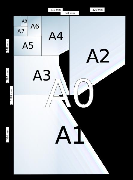 image des formats de papier A