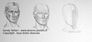 croquis de visages